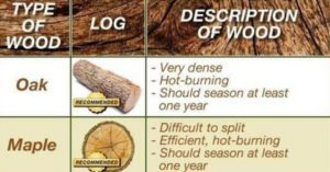 Helpful Chart Shows Which Wood to Burn for the Best Campfire