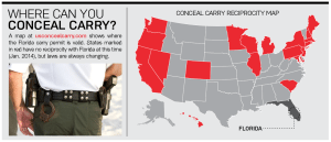 Conceal Carry: Statistics or Emotional?