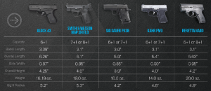 First Look: The GLOCK 43