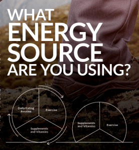 What Energy Source Are You Using?