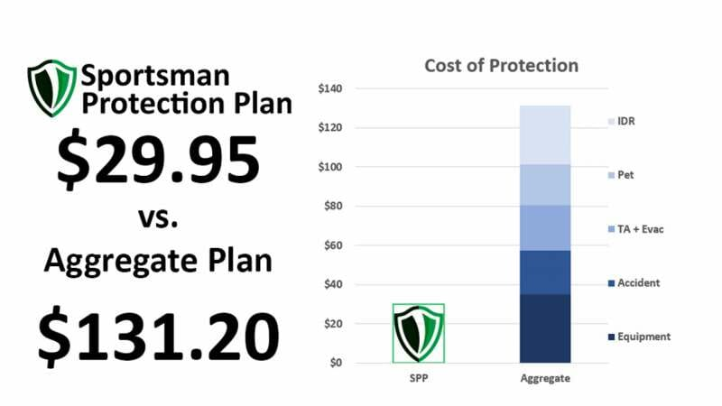 Sportsman-Protection-Plan_value-offering