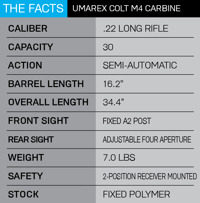 Umarex Colt M4 CarbineC