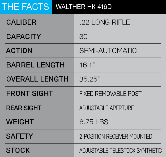 Walther HK 416D
