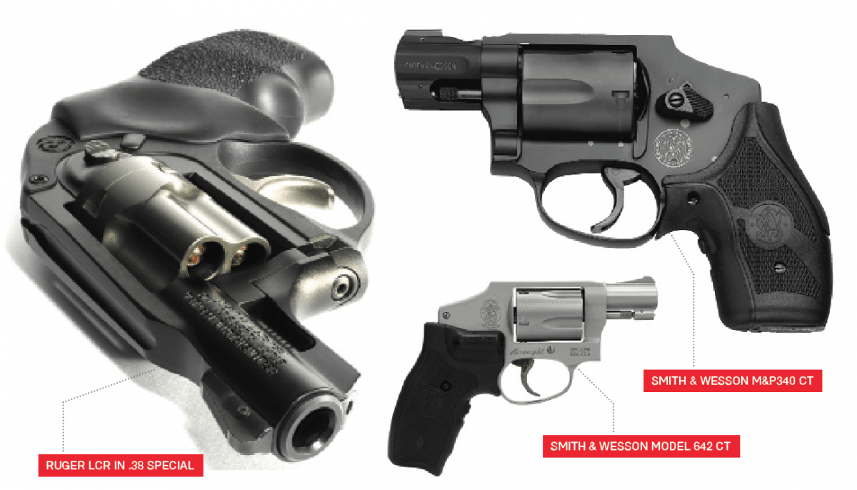 modern defense revolver
