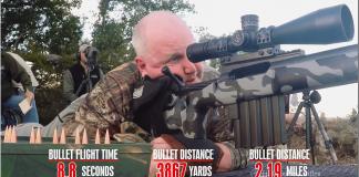 hill country 4,549 Yard Shot